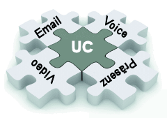 Unified Communications Microsoft Lync | CISCO UC